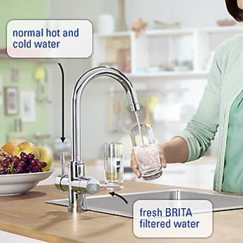 brita_talori_brushed_water_filter_operation