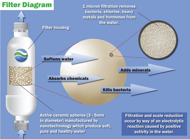 eco-11-hose-filter-diagram-from-web