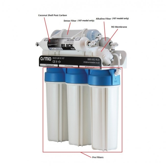 osmio_black_line_reverse_osmosis_system_overview