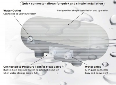 pure-pro_superpump_easy_fitting_reverse_osmosis_system_pump_fitting_diagram